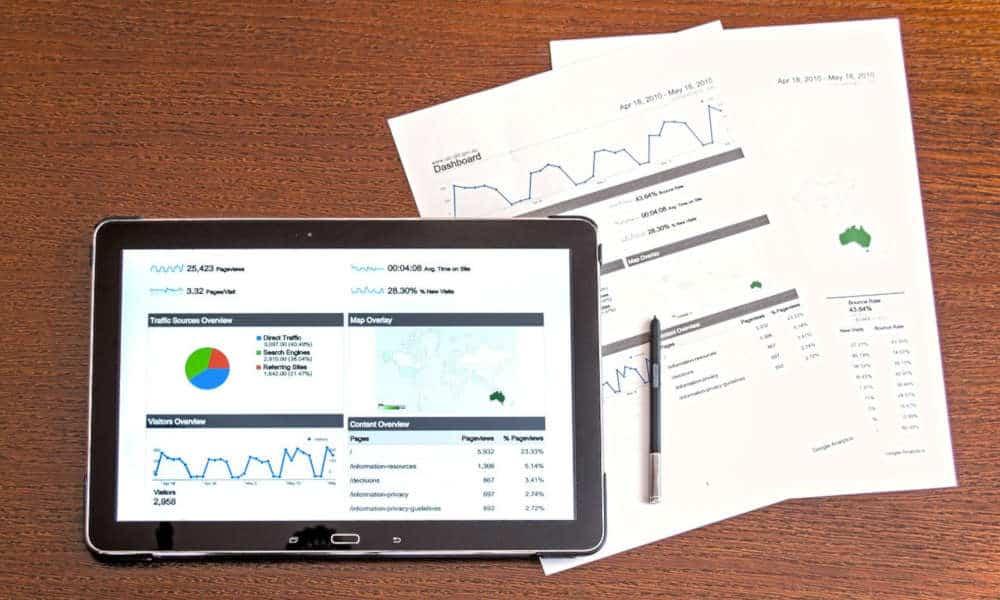 Opvolging en analyse van je SEO inspanningen