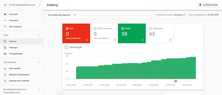 Indexering in Search Console