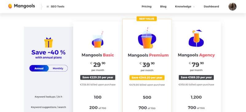 Mangools SEO Tools: prijzen