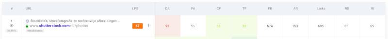 SERP Checker analyse van de rankings