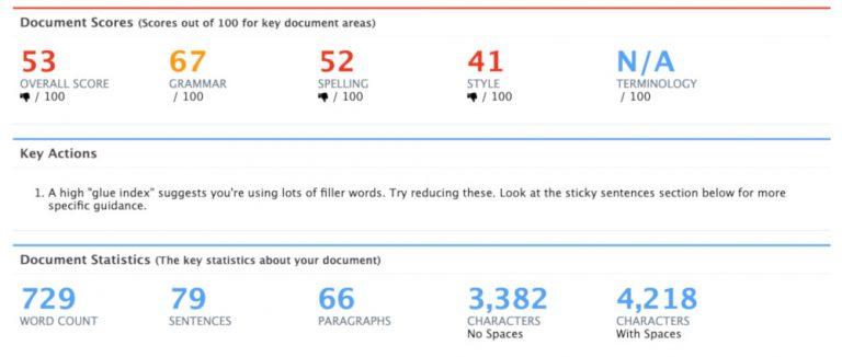 Globale document score - Pro Writing Aid