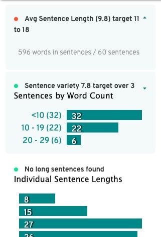 Lengte van Engelse zinnen controleren - Pro Writing Aid